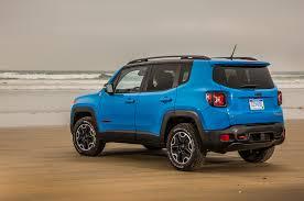 Car Picker Blue Jeep Renegade Model