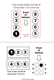 3 9l v8 ford firing order ricks free auto repair advice