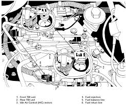 1982 corvette crossfire injection repair guides fuel system throttle injection tbi