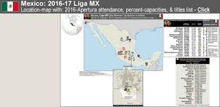 liga mx table 2017 mexico liga mx 1st division fútbol location map for 2016 17