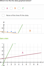 line of best fit smoking in 1945 video khan academy