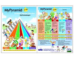 printable food pyramid for kids goji actives diet