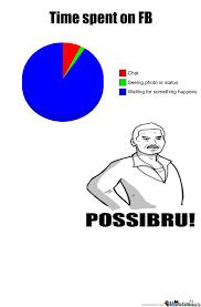 Memes For Fb - time spent on fb by sun meme center
