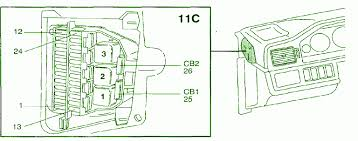 1998 volvo v70 fuse box diagram wiring diagram simonand