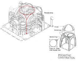 floor plan of hagia sophia hagia sophia where east meets west art through the ages