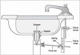 drain stopper bathroom sink rukinet sink stopper mechanism
