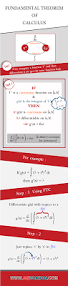 fundamental theorem of calculus infographic http