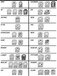Glyph Symbol - mayan symbols