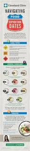 The Kitchen Clinic 39 Best Food U0026 Kitchen Safety Images On Pinterest Food Safety