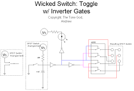 the tone god wicked switches