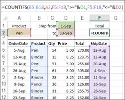 count items in a date range in excel contextures blog