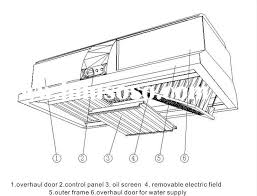 Kitchen Exhaust System Design Commercial Kitchen Design Photo Of Worthy