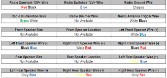 jvc car radio stereo audio wiring diagram autoradio connector wire
