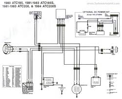 quad wiring diagram honda wiring diagrams instruction