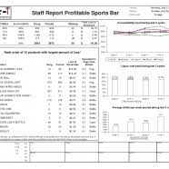 Bar Liquor Inventory Spreadsheet Bar Inventory Spreadsheet