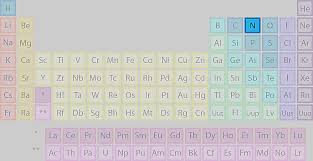 N Periodic Table Where Is Aluminum Found On The Periodic Table