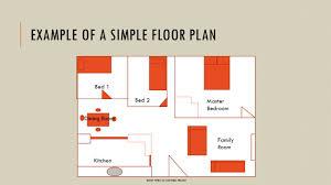 interior design basics ppt download