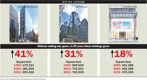 Computing Square Footage by Loss Factor Real Estate Loss Factor Nyc