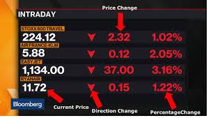 stock ticker how to read a stock ticker