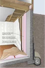 Basement Floor Insulation Finishing A Basement Floor Homebuilding