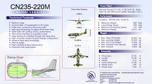 military industry in the muslim world page 25