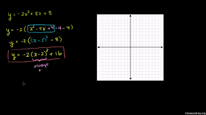 square root of 289 finding features of quadratic functions video khan academy
