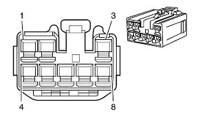 nissan almera dashboard pocket nissan maxima a32 wiring diagram 1996 nissan maxima bose stereo