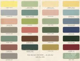 Retro Colors 1950s | 1954 paint colors for kitchens bathrooms and moldings retro