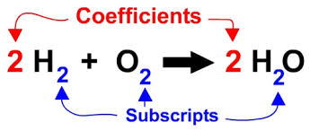 quantifying changes in chemical reactions balancing equations