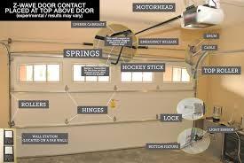 garage door sensor yellow light garage door sensor light yellow subversia