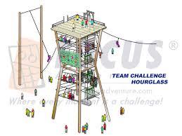 Team Challenge Team Challenge Hourglass Team Building Focus Adventure