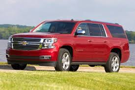 used 2016 chevrolet suburban suv pricing for sale edmunds