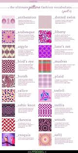 best 25 fashion vocabulary ideas on pinterest types of sleeves