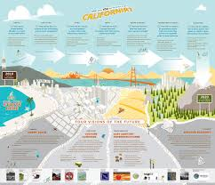 iftf california dreaming map
