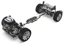 all wheel drive acura awd vehicles kentucky acura dealers
