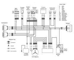 rhino 660 wiring diagram rhino 660 fuel system rhino 660 piston