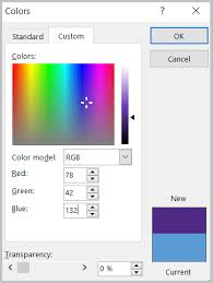 using color in canvas tips and tricks visual design in canvas