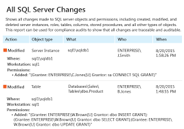 Sql Server Audit Table Changes Sql Server Reporting With Netwrix Auditor