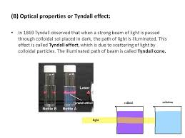 the scattering of light by colloids is called preparation of colloidal sol 1 dispersion methods mechanical