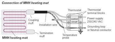 contemporary underfloor heating diagram with and heat pump stock