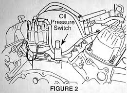 car electrical wiring ignition wiring diagram for dodge ram car