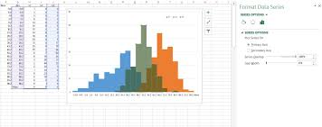 Excel Spreadsheet To Graph Advanced Graphs Using Excel Multiple Histograms Overlayed Or