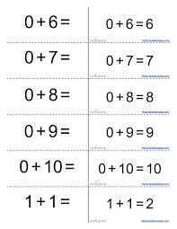 worksheet multiplication flash cards printable 0 12 wosenly free