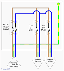 cyberphysics house wiring and diagram for ring main kwikpik me
