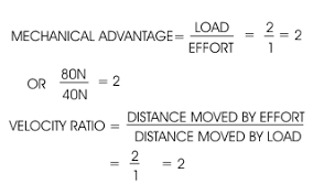 pulleys and lifting question 1