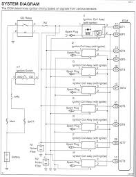 lexus ct200h plug in lexus ct200h wiring diagram with blueprint 47333 linkinx com