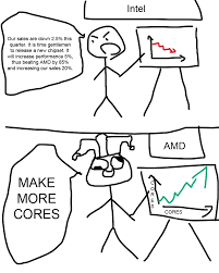 Amd Meme - things you can say as a intel amd owner page 2 off topic