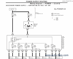 nissan gq wiring diagram nissan wiring diagrams instruction