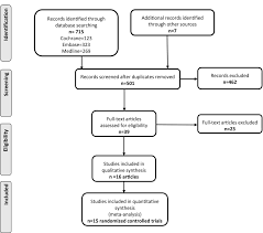 impact of antihypertensive treatment on maternal and perinatal