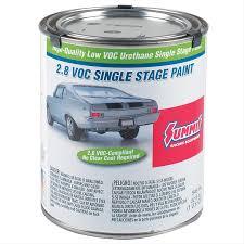 the low voc lowdown the diyer u0027s guide to low voc automotive paint